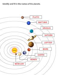 Solar System Chart Worksheet Solar System Printables Solar System Worksheet 8 Learn