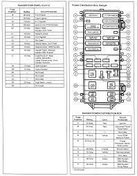 94 ranger fuse box daimler 92d slt Ford Ranger Xlt Fuse Box Diagram 99 Ford Ranger XLT Fuse Box Diagram