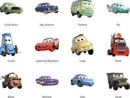 cars movie characters. Wonderful Movie Carsthemoviecharactersnames Inside Cars Movie Characters