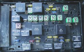 chrysler grand voyager fuse box location chrysler schematic my 2004 Chrysler Voyager Fuse Box Location chrysler grand voyager fuse box location chrysler schematic my pertaining to chrysler voyager fuse 2004 chrysler grand voyager fuse box location