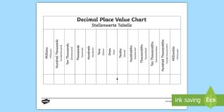 Decimals Place Value Chart English German Maths Decimal