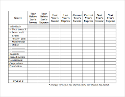 Fundraising Plan Template Sample Fundraising Plan 11 Documents In Word Pdf