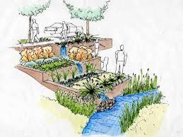 landscape architecture blueprints. Landscape Architecture Drawings On Best Blueprints C