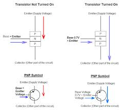 the answer is 42 how do you use pnp transistors pnp transistors are used where the circuit needs to control a part of the circuit connected to the 0v side or where high side control is required