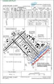 Good Landing Taylor Empire Airways