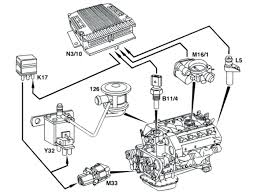 Wiring diagram for 2 doorbells on my i am getting the following codes 2006 mercedes benz ml350 fuse box graphic