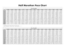 31 Expository Hansons Pace Calculator