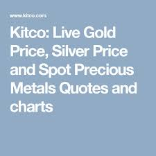 Live Gold Quotes Mesmerizing Kitco Metal Quotes Best Quotes Ever