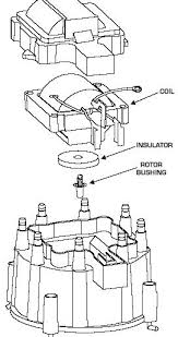 chevy wiring diagram to distributor chevy hei chevy distributor wire diagram wiring diagram schematics on chevy 350 wiring diagram to distributor