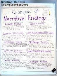 Narrative Essay Conclusion Examples Good Ways To End A Narrative Essay