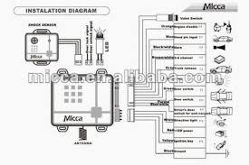 case tractor starter wiring diagram wiring diagram libraries tractor starter wiring wiring diagrams885 case tractor starter wiring diagram schematic diagram starter wiring 15a case