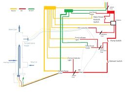 rims single element wiring diagram rims printable wiring rim pid wiring diagram pioneer deh 6 wiring diagram wiring diagram source