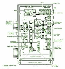dodge fuse panel diagram wiring diagrams online