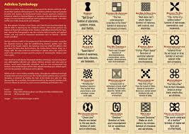 Hu9design Mutton Quad Montessori Adrinka Symbols