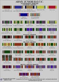 Exhaustive Mcjrotc Ribbons Marine Corp Ribbon Chart Jrotc