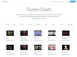 Top Charts Music Videos Btss Run Mv Sits Pretty At Number 4 On Itunes Top Music
