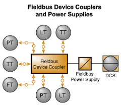 foundation fieldbus wiring diagram example electrical wiring diagram \u2022 Foundation Fieldbus Wiring Yokogawa at Foundation Fieldbus Wiring Diagram