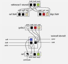 wiring a chandelier diagram ooy schullieder de u2022 220v thermostat wiring diagram wiring diagram for