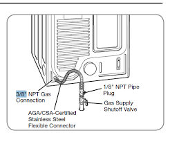 electric dryer plug wiring diagram unique 220 house wiring diagrams electric dryer plug wiring diagram awesome why won t this 3 8 male connector for a