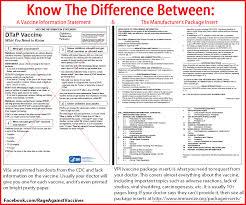 cdc hepatitis b vaccine information sheet dtap cdc vaccine information sheet vs manufacturers package insert