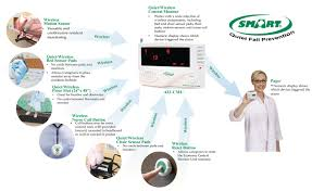 static nurse call system wiring diagram wiring diagrams collection wireless nurse call pager pictures wire diagram
