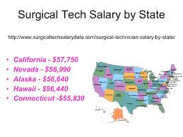 Surgical Tech Salary Surgical Tech Salary Under Fontanacountryinn Com