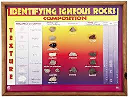 American Educational Identifying Igneous Rock Chart