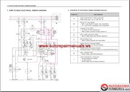 daewoo musso wiring diagram daewoo wiring diagrams ssangyong musso musso sport sut musso service manuals and