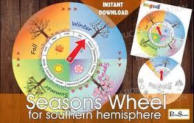 Spinner Chart Southern Hemisphere Seasonal Wheel Seasons Circle Game Season Spinner Chart