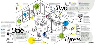 garage plans with office. brilliant garage the wellequipped garage tips and tricks for a versatile space with garage plans office