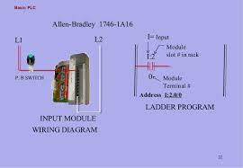 basic plc jpg cb  basic plc 31 plc inputs outputs motor lamp contactor pushbuttons 32