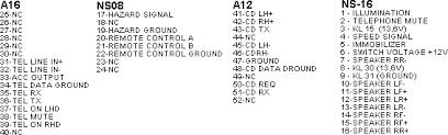 nissan car radio stereo audio wiring diagram autoradio connector blaupunkt 520 wiring harness at Blaupunkt Wiring Harness