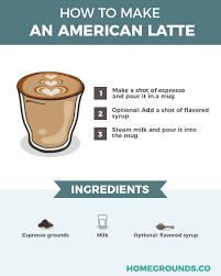 cappuccino vs latte vs macchiato what