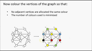 We have already used graph theory with certain maps. Introduction To Graph Colouring Youtube