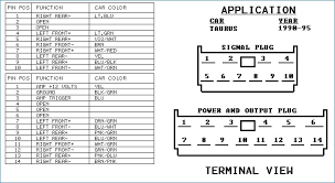 1995 ford taurus wiring harness data wiring diagram \u2022 2005 ford taurus wiring harness 1995 ford taurus wiring harness images gallery