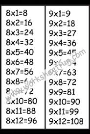 Times Table 9 Times Table Free Printable Worksheets
