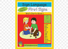 Baby Sign Language American Sign Language Food Png