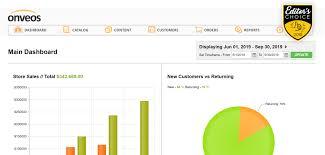 Ecommerce Website Features Comprehensive List Ecommerce