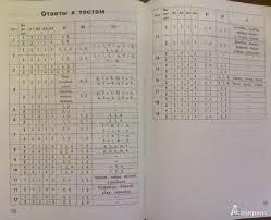 из для Контрольно измерительные материалы Русский язык  Иллюстрация 12 из 34 для Контрольно измерительные материалы Русский язык 1 класс ФГОС Лабиринт книги