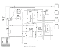 742 bobcat wiring diagram in t190 hbphelp me car bobcat control panel wiring diagrams electrical system throughout t190 diagram