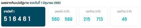 สถิติหวยออกงวดวันที่ 1 มิถุนายน 2554 รางวัลที่ 1 : Ruduyb Vrle6cm