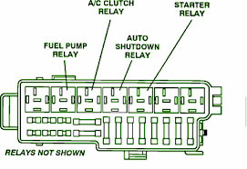 1991 jeep cherokee fuse diagram 1991 image wiring 1991 jeep cherokee 4 liter fuse box diagram circuit wiring diagrams on 1991 jeep cherokee fuse