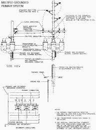 installation of distribution to utilization voltage transformers Schematics For Pad Mount Transformer crossarm mounted transformer bank installation Pad Mount Transformer Installation Details