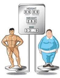 How To Find Out Fat Percentage How To Measure Body Fat Why Body Fat Percentage Matters