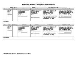 Abc Behaviour Chart Example Abc Behavior Charting Editable