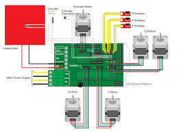 ramps wiring diagram Ramps Wiring Diagram a collection of interesting ideas reprap 3d printer prusa i3 ramps 1.4 wiring diagram