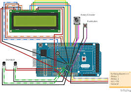 wiring diagram generator avr images diagram double image of a synchronous generator on 3 phase ac alternator diagram