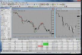 Metastock Charting Software Metastock Trading Software India Metastock Trading Software