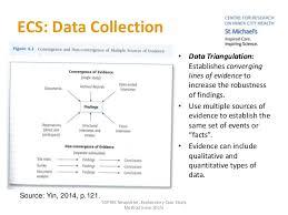 Order Custom Essay Online   case study method data collection AinMath