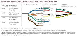 pots plain old telephone service wiring leviton made easy blog x1 diagram what is pots wiring